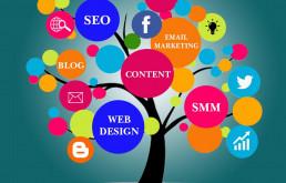 online marketing agency malaysia